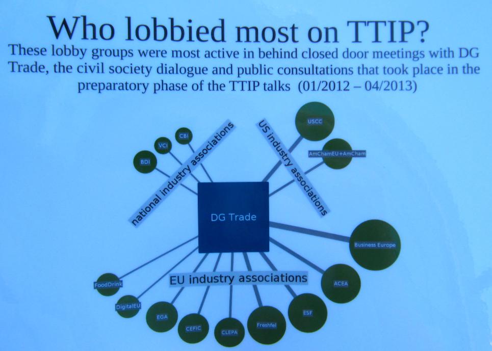 Wo lobbied most
