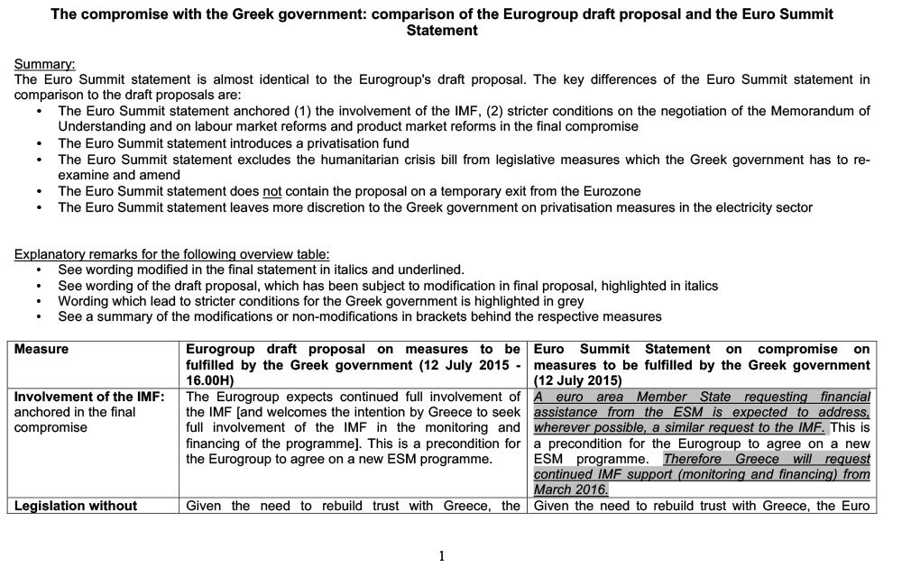 Compromise-with-the-Greek-government---comparison-Euro-Summit-statement-and-Eurogroup-draft-1