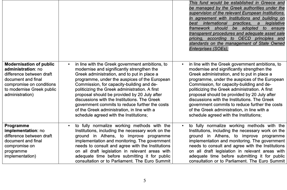 Compromise-with-the-Greek-government---comparison-Euro-Summit-statement-and-Eurogroup-draft-5