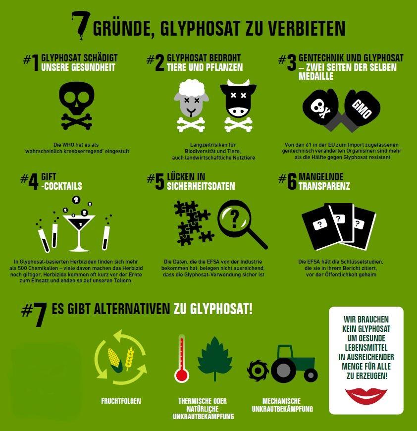 Glyphosat-infografik_2016-05-12